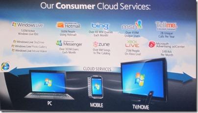 consumer_services