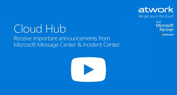 Cloud Hub Open Live Writer Grafiken - Blog