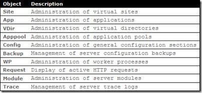 appcmd-commands