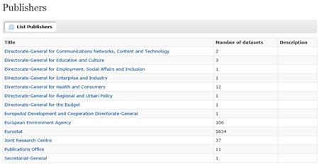eu-open-data-portal-publishers