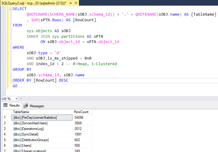 get all table name in sql