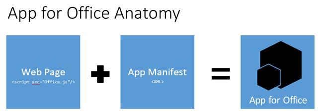 office-app-anatomy