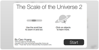 scale-of-the-universe